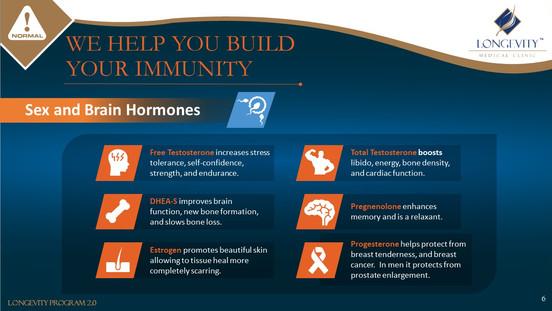 Hormones Growth (6).JPG