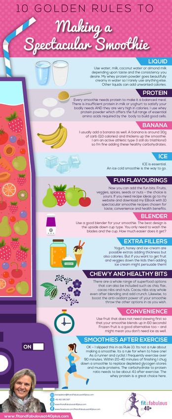 10 Golden Rules to Making a Spectacular Smoothie