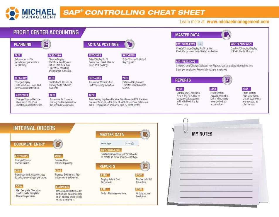 SAP Controlling Cheat Sheet_Page_2.jpg