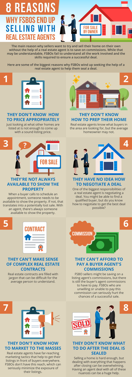 8 Reasons Why FSBOs End Up Selling With Real Estate Agents