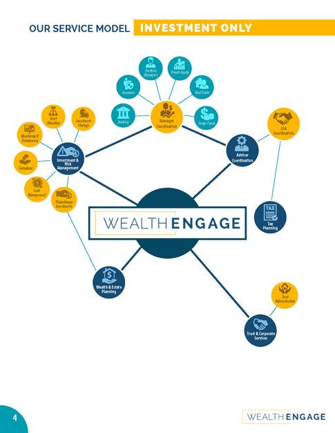 Wealth Engage_Page_6.jpg