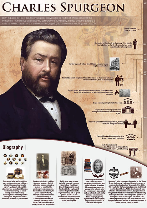 Charles Spurgeon Infographic