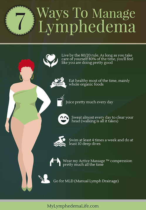 7 Ways to Manage Lymphedema Infographic