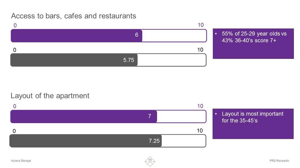 London Real Estate Survey (14).JPG