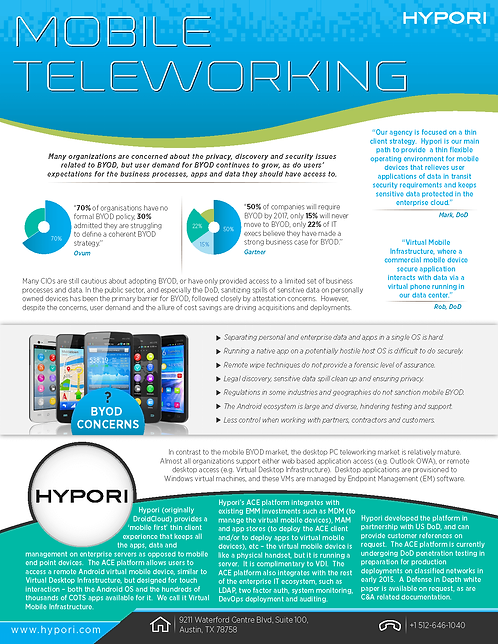 Mobile Teleworking Infographic
