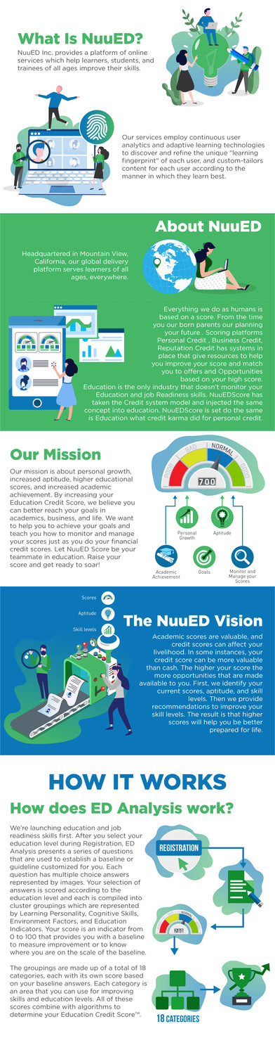 NuuED infographic