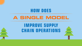 How Does a Single Model Slide Improve Supply Chain Operations