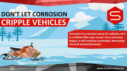 Corrosion of Vehicles