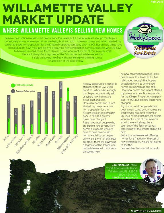 Willamette Valley Market Update