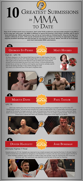 10 Greatest Submissions in Mma to Date Infographic