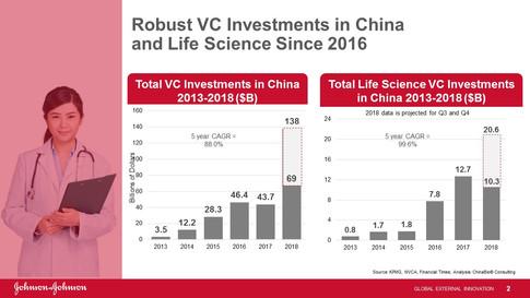 China Venture Capital Landscape (2).JPG