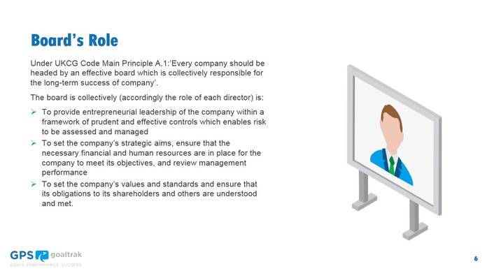 Corporate Governance Roles and Responsibilities