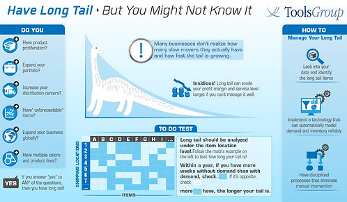 Have Long Tail But You Might Not Know It Infographic