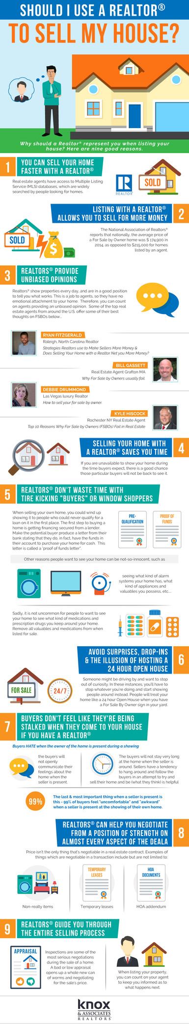 Should I Use a Realtor® To Sell My House