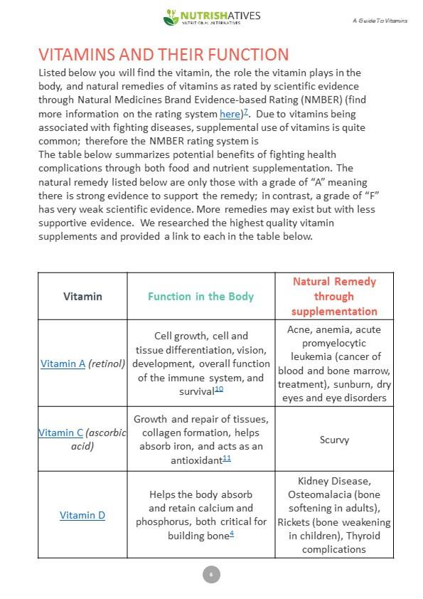 Guide to Vitamins Playbook (6).JPG