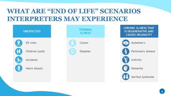 Interpreting End of Life Scenarios (6).J