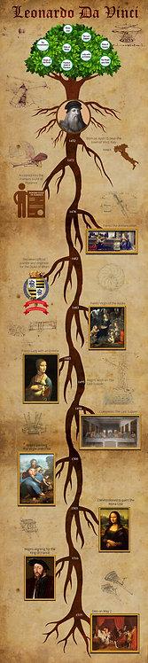 Leonardo Da Vinci Infographic