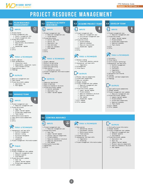 Preparation_for_PMP®_Exam_6_Playbook_(9)