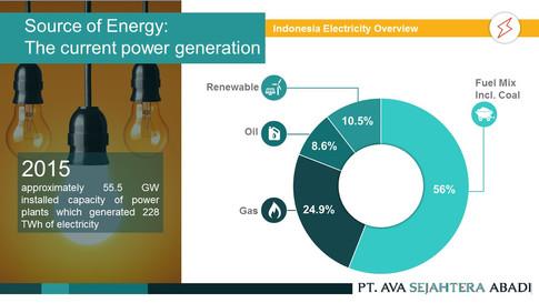Renewable Energy (11).JPG