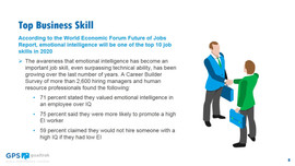 Emotional Intelligence (8).JPG