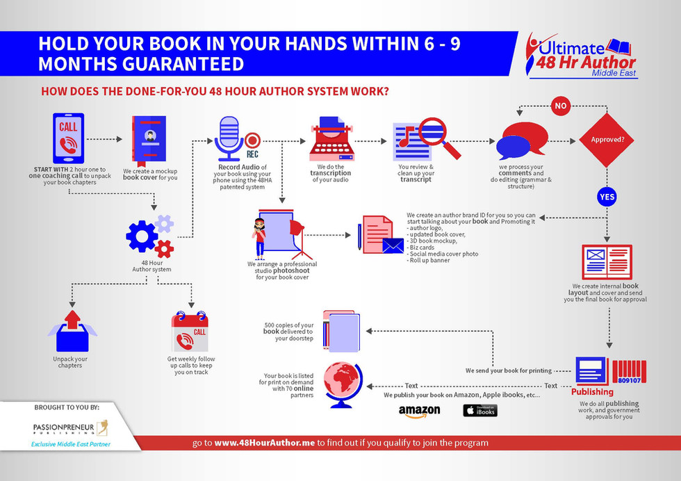 Ultimate 48Hr Author Middle East Hold Your Book in Hands Within 6-9 Months Guaranteed Brochure