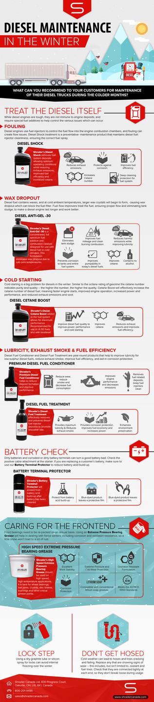 Diesel Maintenance in The Winter