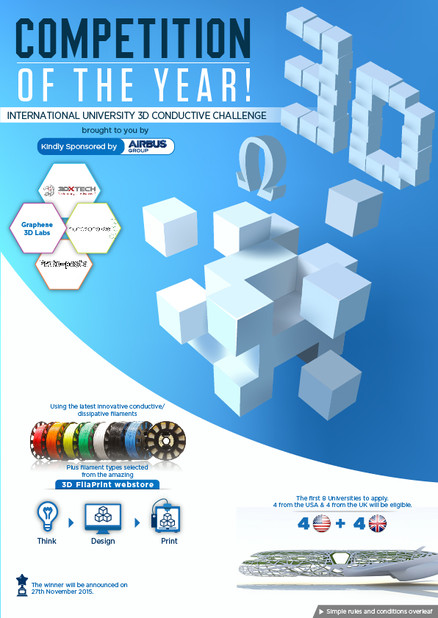 Competition of The Year International University