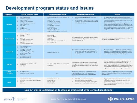 APSSO Quarterly Portfolio Summary (8).JP