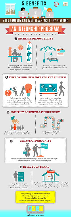5 Benefits Your Company Can Take Advantage of by Starting Infographic