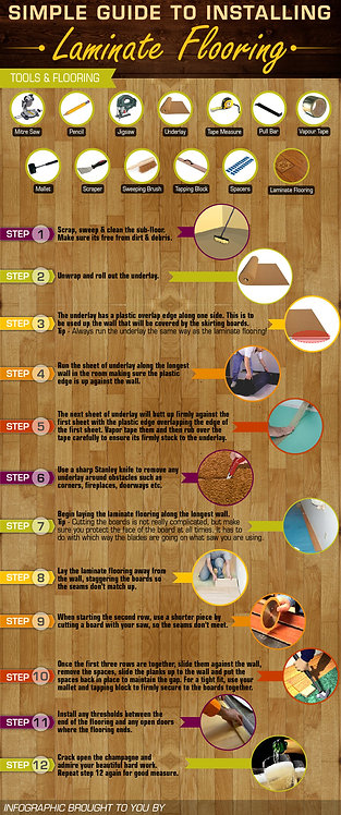Simple Guide to Installing Laminate Flooring Infographic