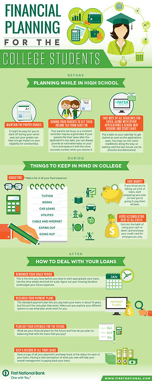 Financial Planning for The College Student Infographic