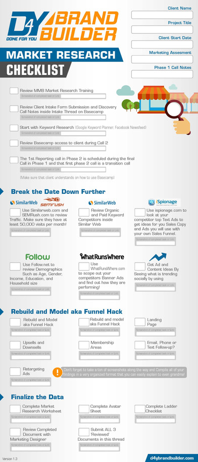 Market Research Checklist
