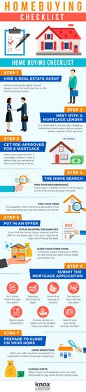 Home Buying Checklist