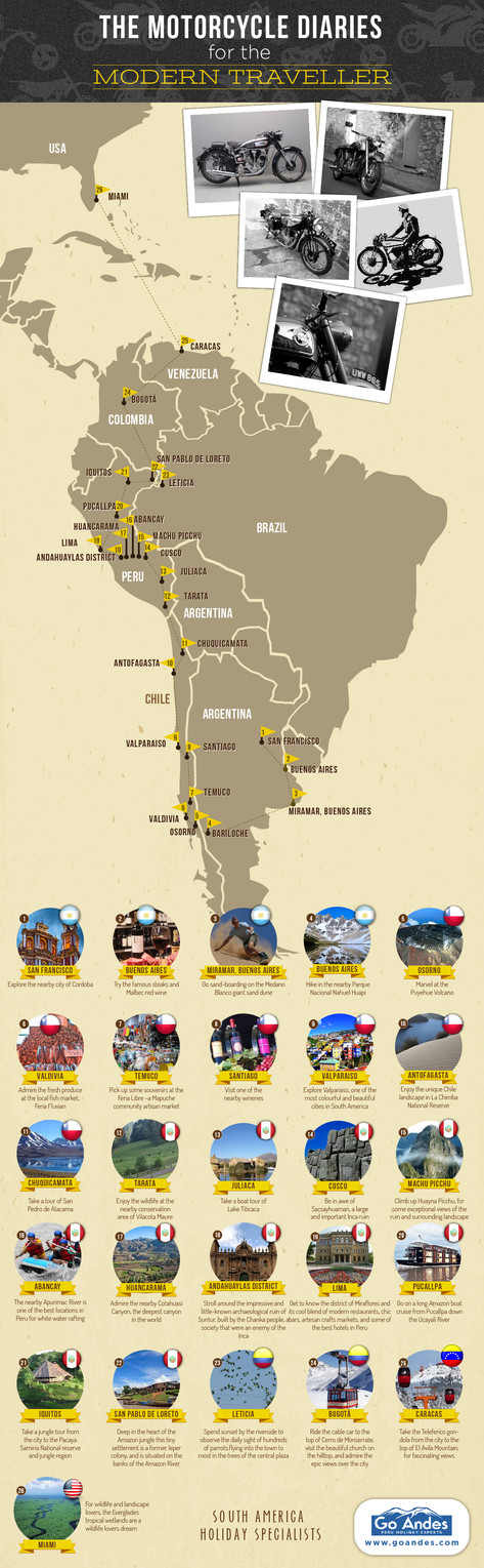 The Motorcycle Diaries for The Modern Traveller