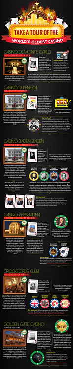 Take_a_Tour_of_the_World's_Oldest_Casino_Infographic