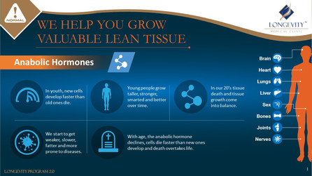 Hormones Growth