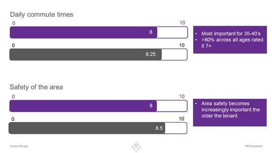 London Real Estate Survey (17).JPG