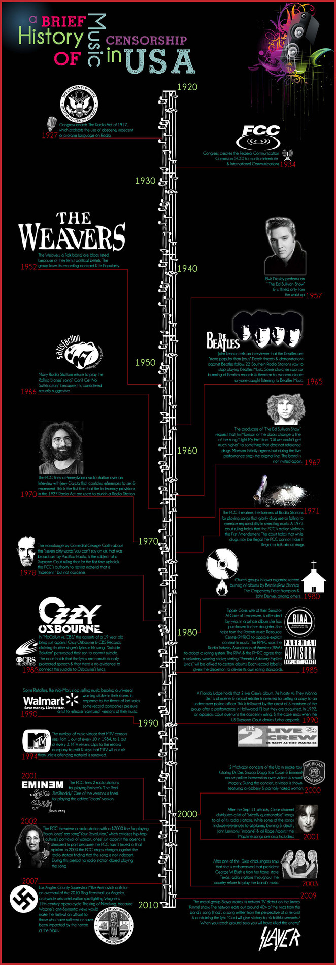 Brief History of Music Censorship In USA