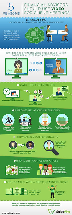 5 Reasons Financial Advisors Should Use Video For Client Meetings Infographic
