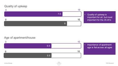 London Real Estate Survey (15).JPG