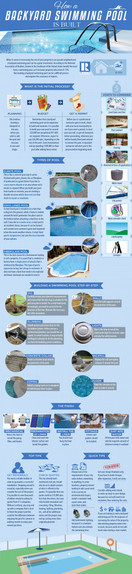 how a Backyard Swimming Pool is Built