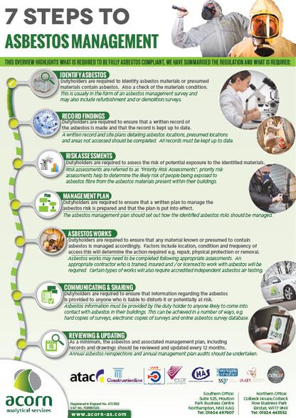 7 Steps to  Asbestos managment