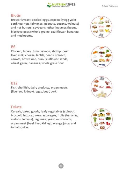 Guide to Vitamins Playbook (11).JPG