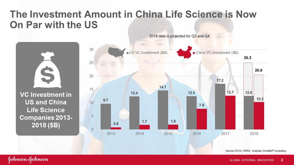 China Venture Capital Landscape (3).JPG