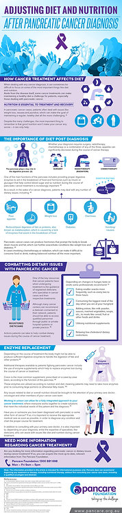 Adjusting Diet and Nutrition After Pancreatic Cancer Diagnosis Infographic