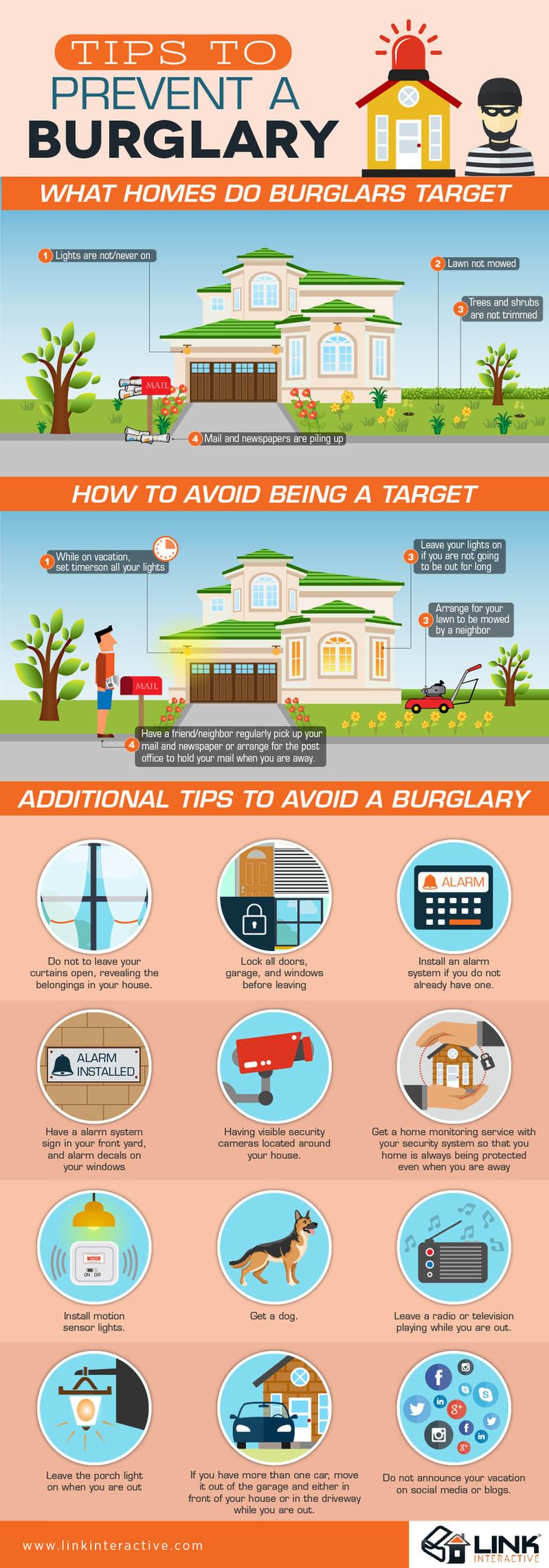 Tips to Prevent Burglary
