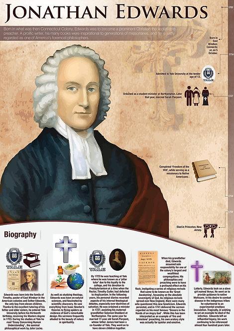 Jonathan Edwards Infographic