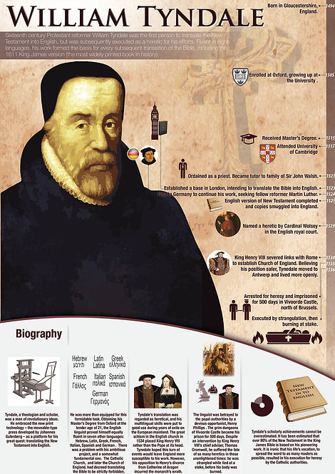 William Tyndale Infographic