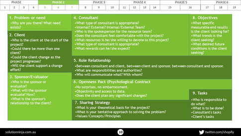Consulting Process (11).JPG