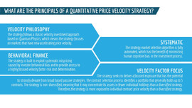 Quantitative Price Velocity Strategy (7)